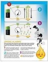Ionisasi Dan Photoelektrik Smoke Detector