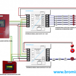 wiring Installasi Addresable Fire Alarm Hooseki